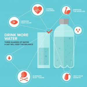 Drink Water Infograph